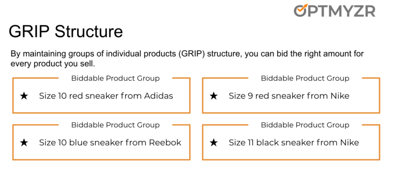 Grip_structure_google_ads_optmyzr-800x350 Avoid the 8 most common pitfalls of automated bidding