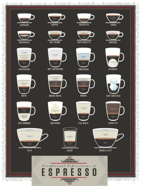 PopChartLab__Expresso-455x600 How to choose the best content format for link building