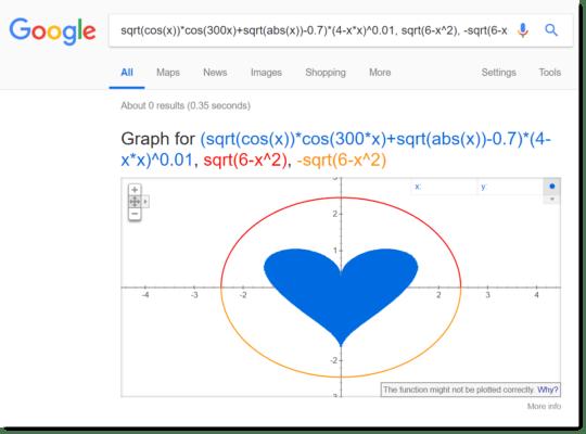 google easter egg: blue heart graph