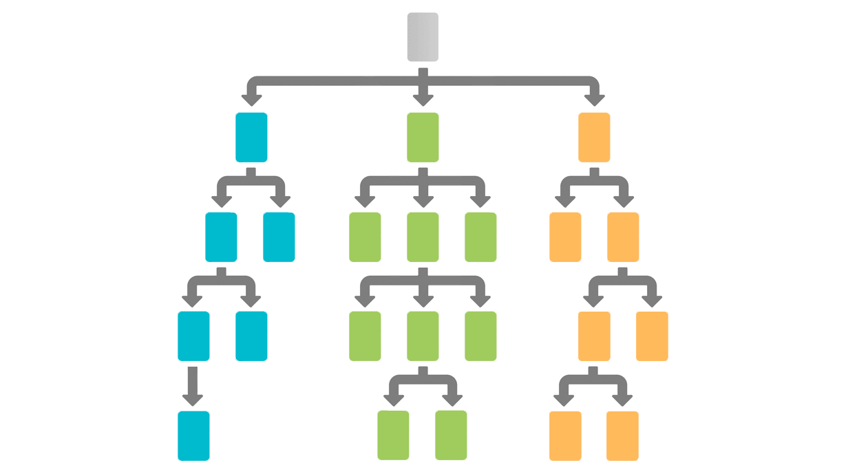 hight resolution of in this hierarchical website structure content silos are created in three categories users cannot get to their desired content without navigating within a