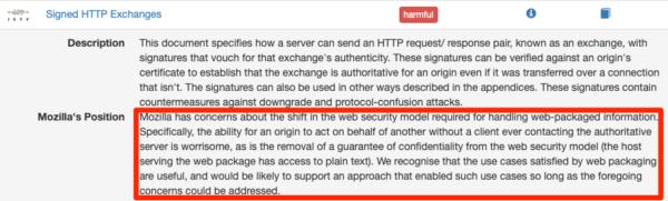 Moz TLS Signed Exchange
