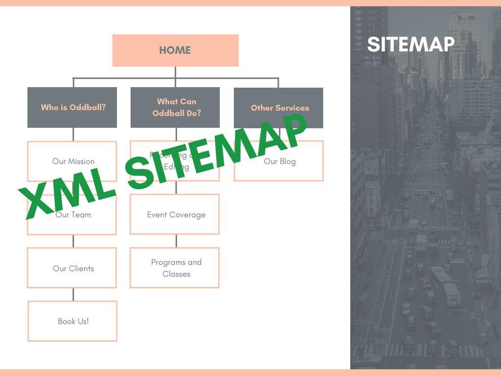 XML Sitemap sample