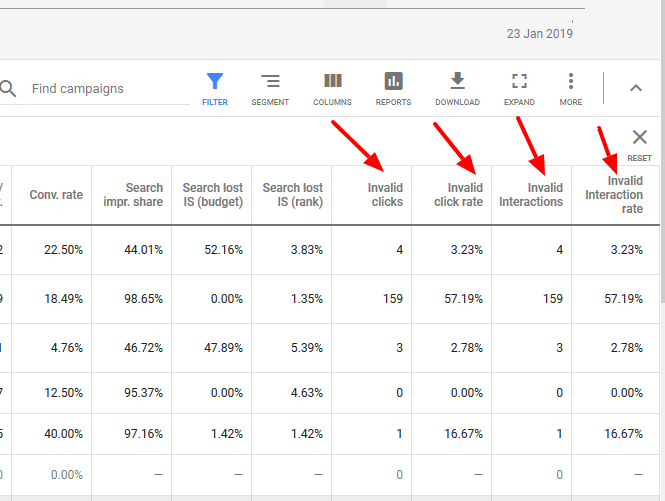 screenshot from Google Ads, showing summary of invalid click activity
