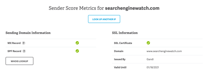 sender score metrics for search engine watch