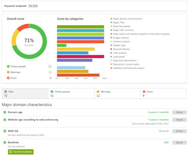 Screenshot of an SEO audit report