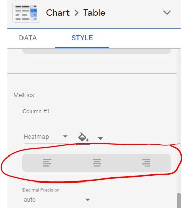 Example of editing, table properties tab in GDS