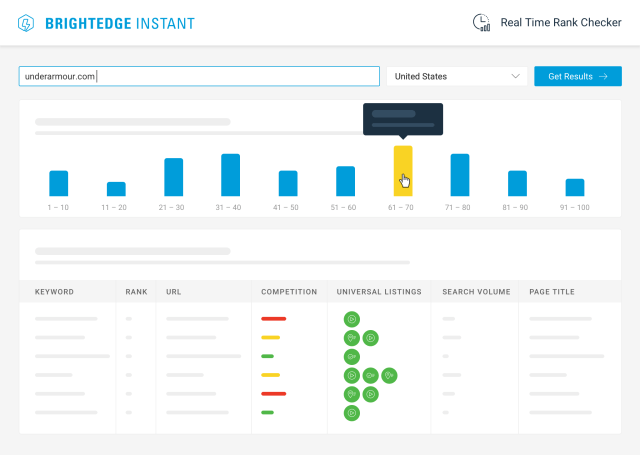 Screenshot of tracking page rankings using BrightEdge Instant's AI