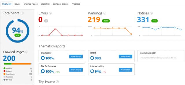 technical SEO site audit tool