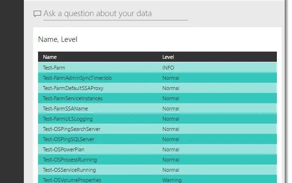 Create a Search Service Status Dashboard