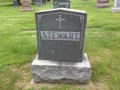 Stewart plot