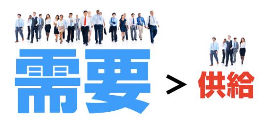 アプリビジネスマスター塾
