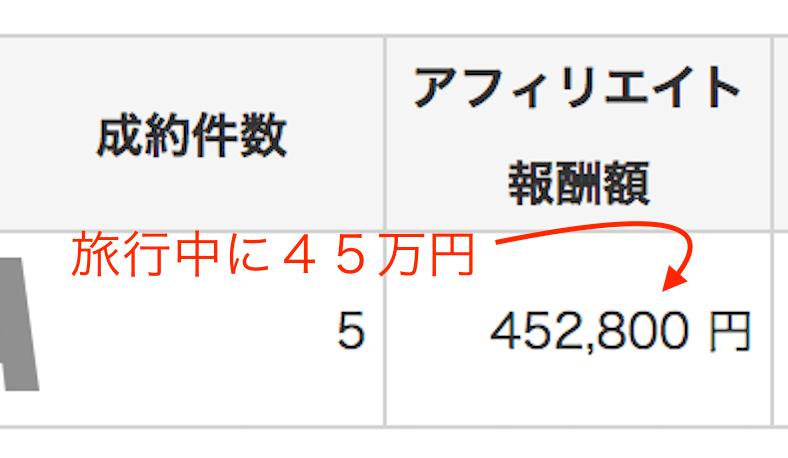 大成信一郎 ネットビジネス錬金術セミナー