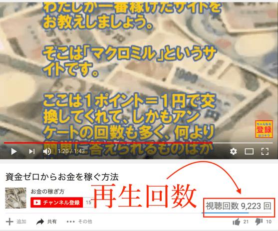 Youtube動画再生回数