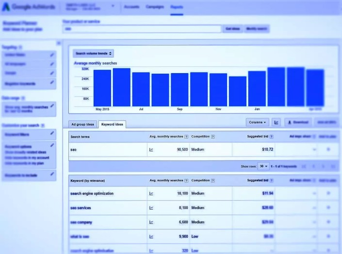 How_to_use_Google_Adwords_Keyword_Planner_Tool Blog