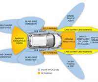 vehicle exterior sensors