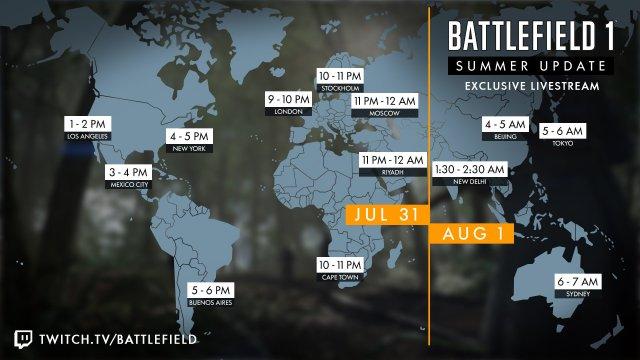 Summer Update Stream