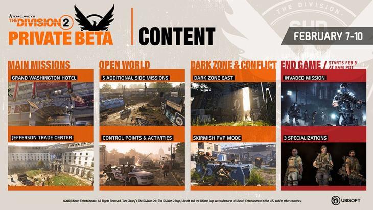 Beta content