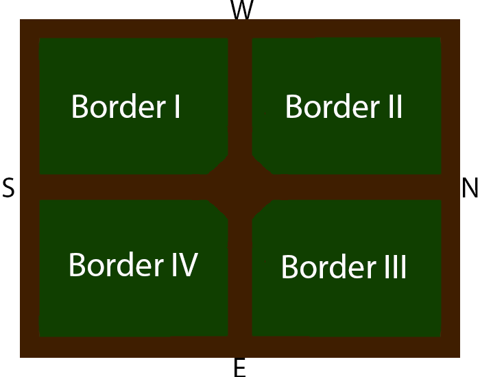 Border numbers