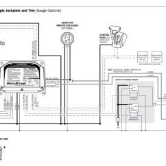 Yamaha Trim Gauge Wiring Diagram True T49f Seastar Solutions