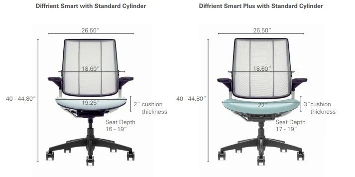 diffrient smart chair design comfortable humanscale task seated