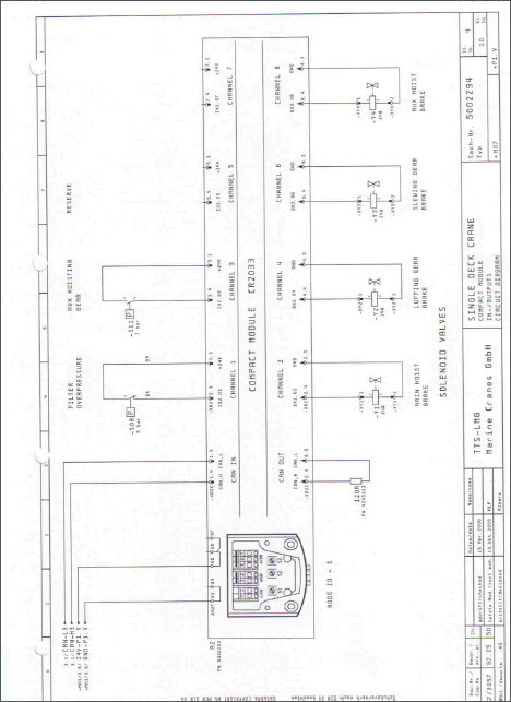 LMG Marine Crane KL250/200/185/60t (Adjustment + Diagram