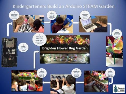 kindergarten_steam