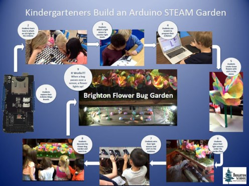 kindergarten_steam