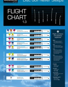 Westside discs also flight charts seattle disc heads rh seattledischeads weebly