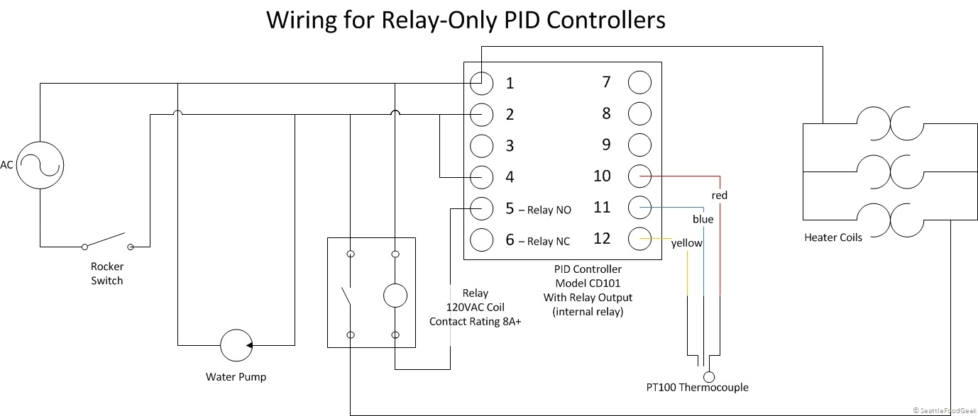 pid temperature controller kit wiring diagram nest 5 wire diy sous vide heating immersion circulator for about 75 seattle circuit relay out