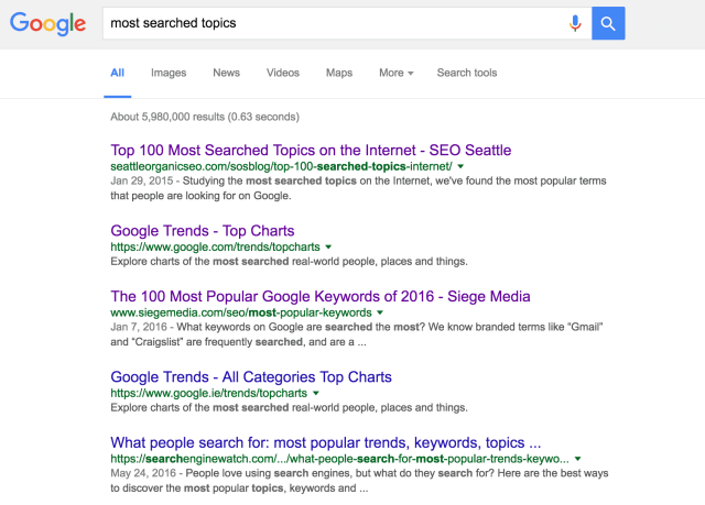 seattle organic seo - most searched topics