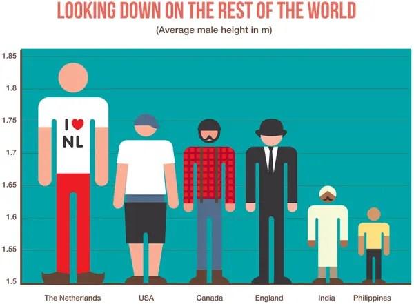 tall dutch people