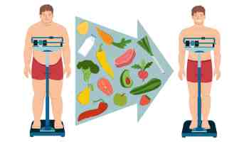 fat to skinny with healthy diet weight loss