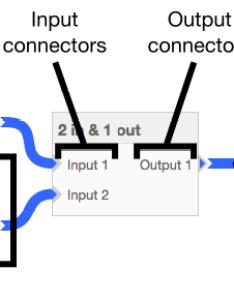 Terminology also jquery flowchart npm rh npmjs