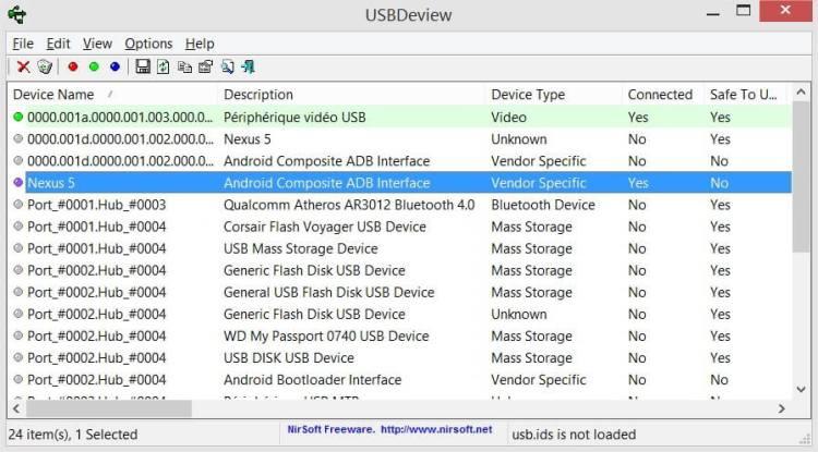 Android Lollipop Nexus Root USBDeview