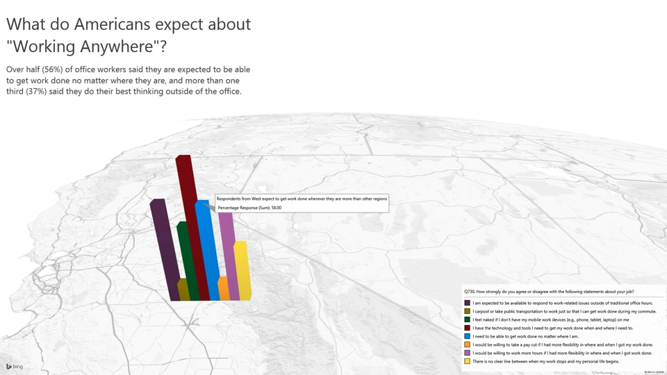 Power BI for Office 365 Video of Harris Interactive Survey