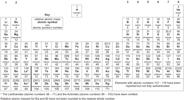 262 Balancing Chemical Equations Answer Key Using Process Simulators In Chemical Engineering Education Is It Possible To Minimize The Black Box Effect Roman 2020 Computer Applications In Engineering Education Wiley Online