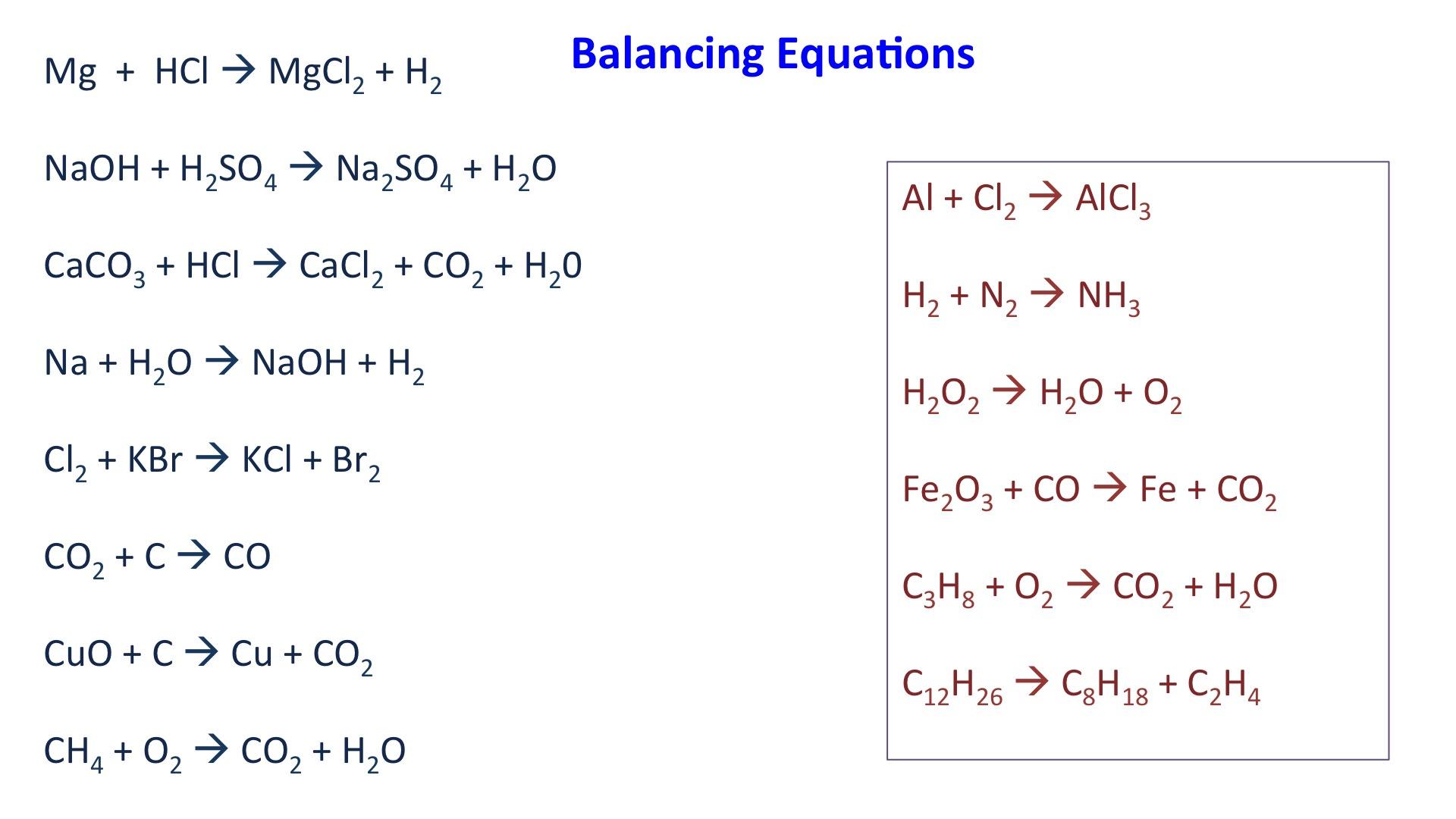 Quantitative Chemistry