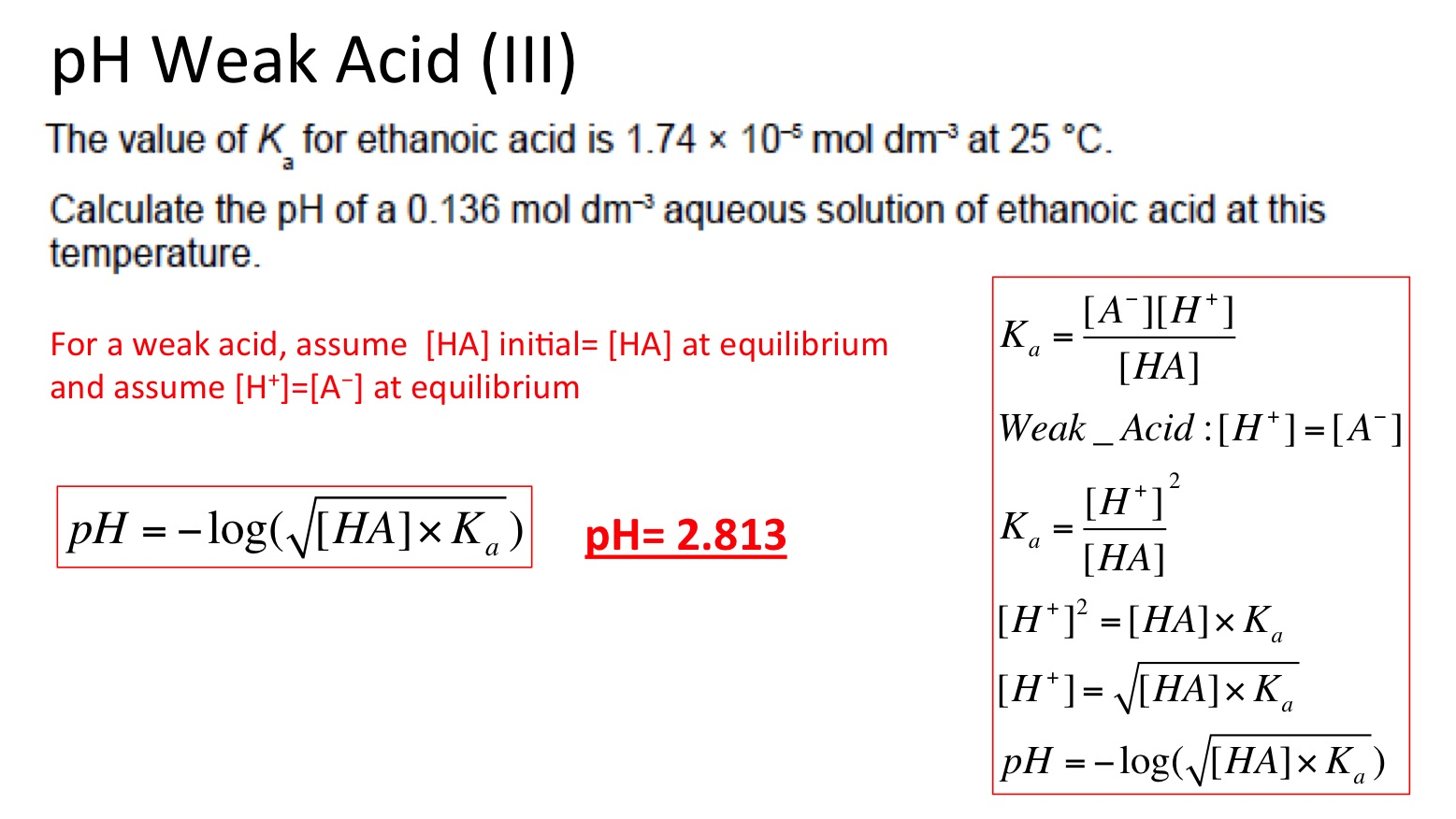 Ph Of Weak Acids Pictures To Pin