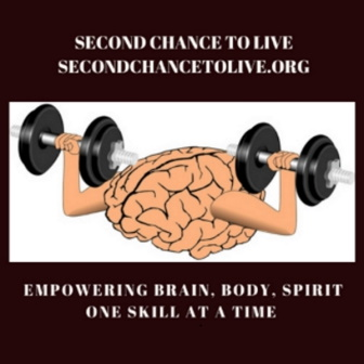 Resources for Ongoing Brain Injury Recovery Empowering the Individual, not the brain injury