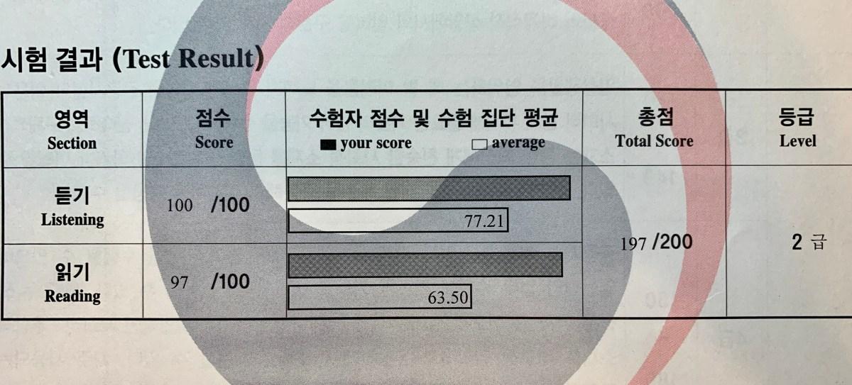 我如何透過自學韓文,高分通過韓檢 Topik 1?書,App,網站推薦 – 不想上班 m0