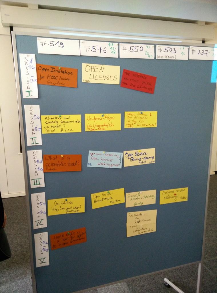 Der Sessionplan