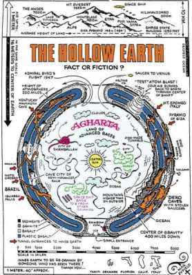 Carte de l'Amiral Byrd et du livre de Raymond Bernard, « The hollow Earth ».
