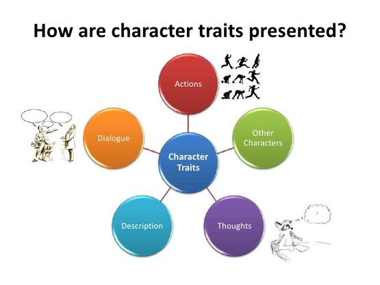 Characterization Frankenstein Project