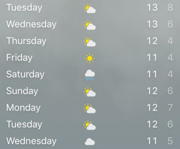 london-weather-temperature
