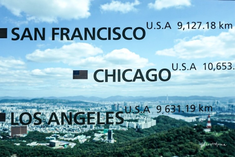 Written Distance to American cities