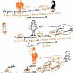Autoayuda Ilustrada (26.a)