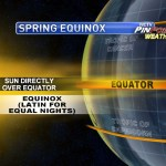 March 20th 2020 Equinox