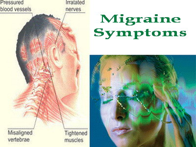 Migraine is not easily pinpointed and often frightened migraine sufferer thought that something is terribly wrong.