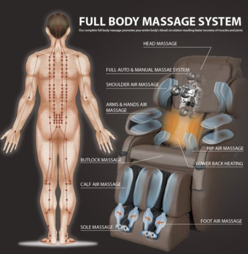 Massage Chair: Relaxonchair with built-in heat and air massage system