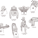 Tips y consejos para cuidar tu postura  corporal en la oficina